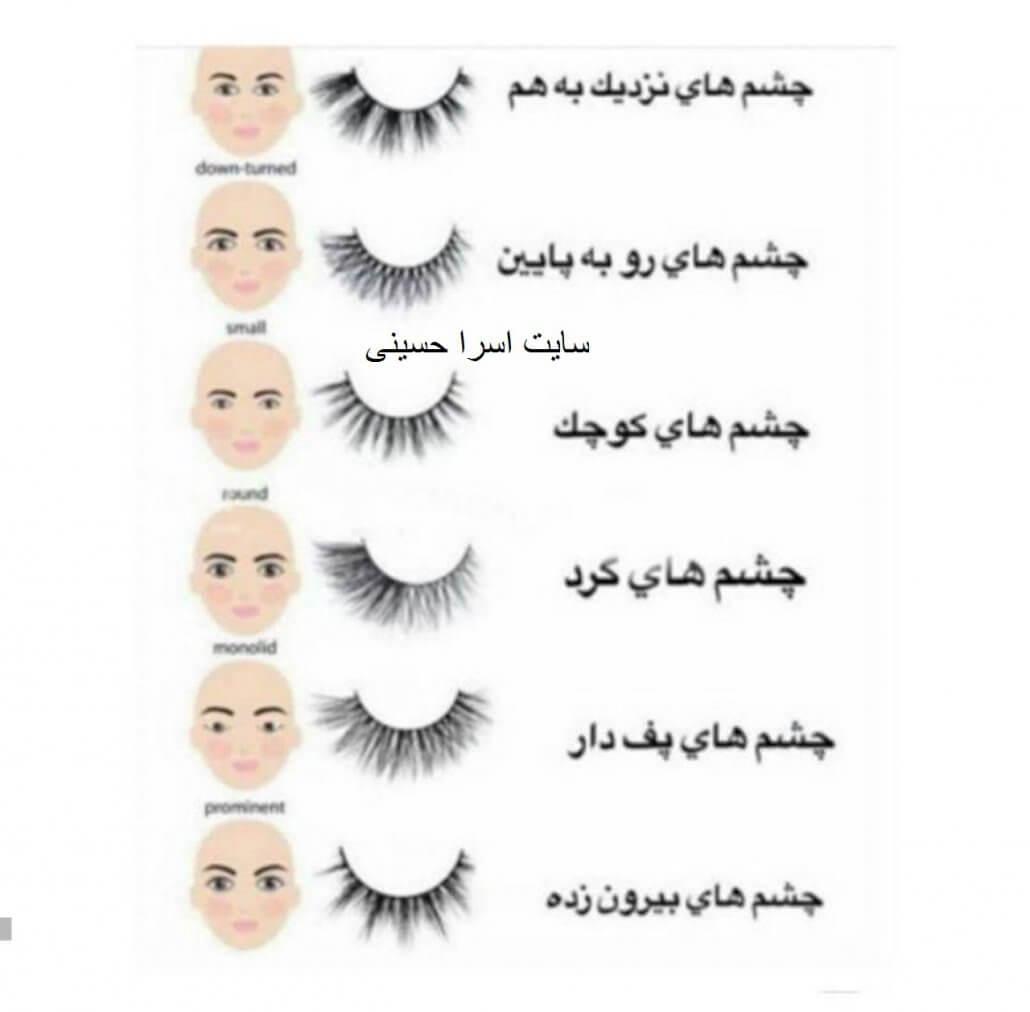 فرم چشم ها